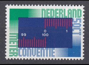 Niederlande Mi. 1056 postfrisch Meterkonvention 1975 (80110
