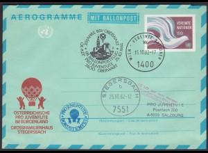 68.Ballonpost Pro Juventute Aerogramm UNO WIEN 1982 (21633